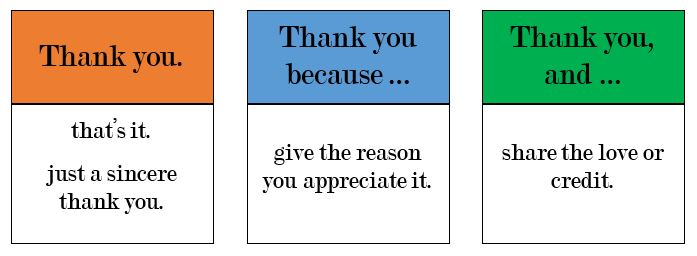 say thank you or thank you because or thank you and