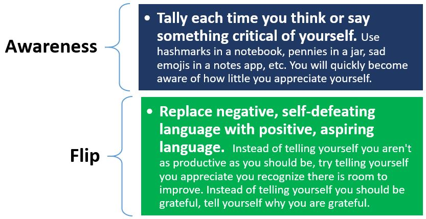 Tall each time you think or say something critical or negative of yourself then flip it by replacing negative self-defeating language with positive, aspiring language